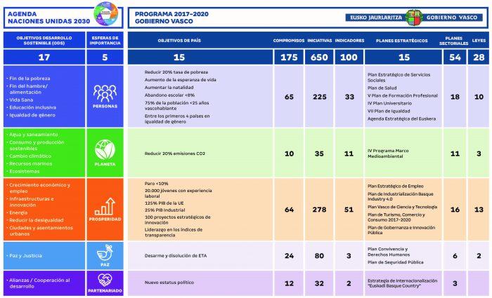 agenda-euskadi-basque-country-2030_Página_08
